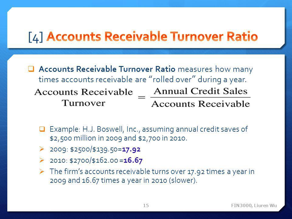 [4] Accounts Receivable Turnover Ratio